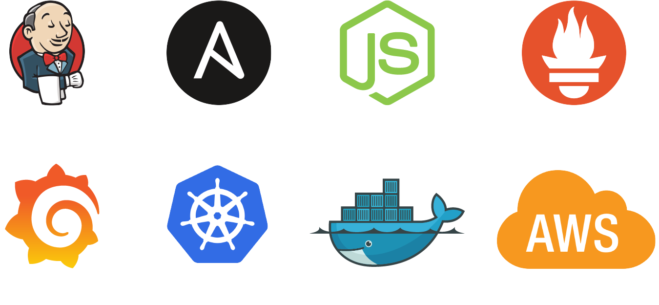 Tools and Technology used in Devops Project named Poseidon. Tools include Jenkins, Ansible, NodeJS, Prometheus, Grafana, Kubernetes, Docker, and AWS.